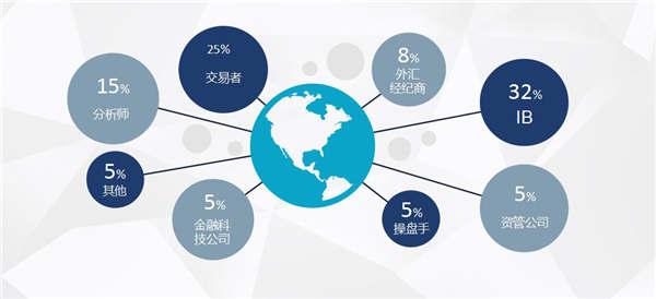 2018全球投资峰会!解读新时代中国经济脉搏